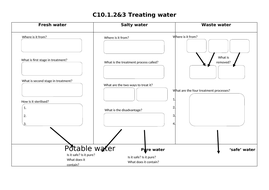 10.1.2-3-Treating-water-flow-chart.docx