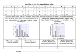 Bar-Charts-and-Averages-Codebreaker.docx