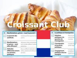 AQA A Level French: Modules 11 - 12 Speaking Revision Presentation