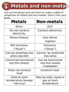 Worksheet-Properties-Cut-n-Stick.ppt