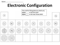 Worksheet-Electronic-Configuration.pptx