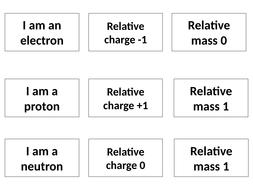 Worksheet-Sub-Atomic-Particle-task.pptx