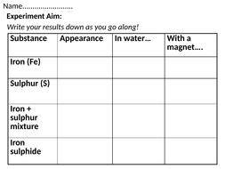 Worksheet-Chemical-Formula-Table-Fill.pptx