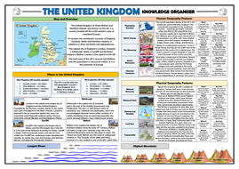 The-United-Kingdom-Knowledge-Organiser.pdf