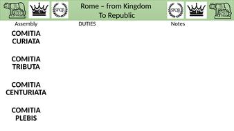 F---Republic-Assemblies-Organisation-Activity-Sheet.pptx