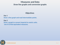 Draw line graphs and conversion graphs - Teaching Presentation - Year 5