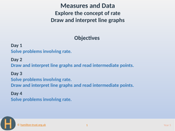 Concept of rate; line graphs - Teaching Presentation - Year 5