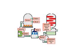 Making-fertilisers-information-gathering-sheets.pptx