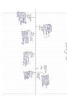 History A level Britain 1918-98 Edexcel film/ TV timeline
