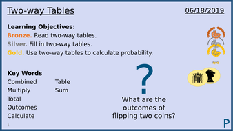 05---Two-way-Tables.pptx