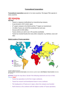 4.-Transnational-Corporations--Toyota.docx