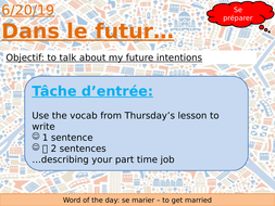 AQA French - Future plans and aspirations