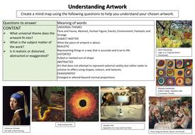 CFPM-Understanding-artwork-mind-maps.pdf