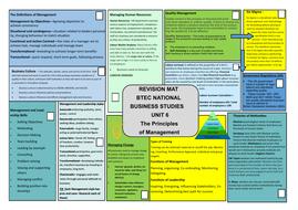 revision-mat-Unit-6.pdf