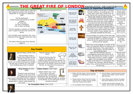 The-Great-Fire-of-London-Knowledge-Organiser-KS1.docx