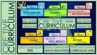 OVERVIEW-OF-RSE-2020-Cre8tive-Curriculum.pptx
