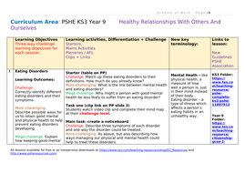 Year-9-Relationships-ourselves-and-others-SOW-1.docx