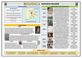 Boudica Knowledge Organiser/ Revision Mat!