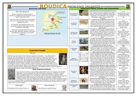 Boudica-Knowledge-Organiser.docx
