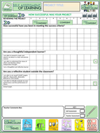 Editable-PROJECT-Assessment-PSHE.pptx