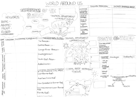 The-World-Around-Us-Worksheet.pdf