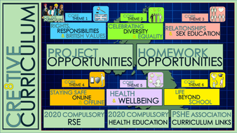 Homework-Project-Mapping-ideas-.pdf