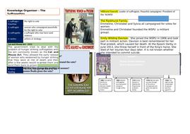 Suffragettes Knowledge Organiser/Flashcards/Learning Booklet