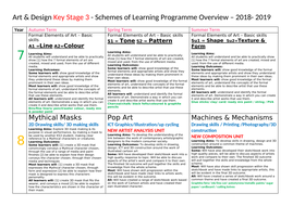 KS-3--4---5-overview-2018-19.docx