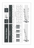 Chords and Scales Example.pdf