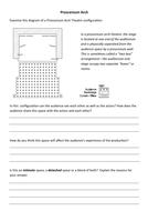 Proscenium--Arch.pdf