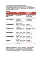 IGCSE-Chemistry-Chemical-testing-ANSWERS.docx