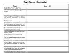 4.2 AQA GCSE Organisation Revision