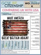 Comparing-the-UK-with-USA-Workbooklet-.pptx