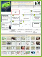 Lesson-Plan.pptx