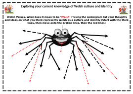 Current-knowledge---Pen-to-paper-spidergram.docx