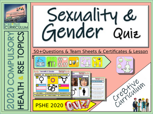 Quiz pictures sexuality The Ultimate