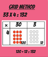 Maths working wall 4 operations posters strategies