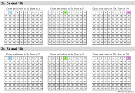 Year-2---ACTIVITY--Count-in-2s--5s-and-10s.pdf