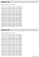 Year-2---ACTIVITY---Count-in-3s.pdf