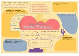 Partial-Fractions-Rev-Sheet.pdf