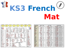 French-KS3-Learning-mat.pptx