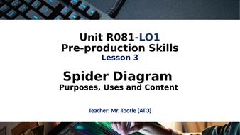 Lesson3-Spider-Diagram.pptx