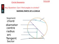 Circle-Theorems.pptx