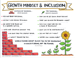 growth-mindset-and-inclusion-english-graphic-1.jpg