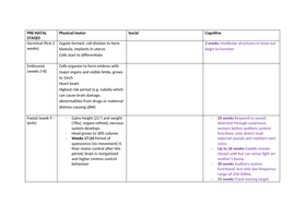 Psychological stages of development summary