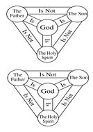Trinity-Diagram.docx