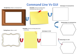 Graphical User Interface vs Command Line (GUI Vs CLi)