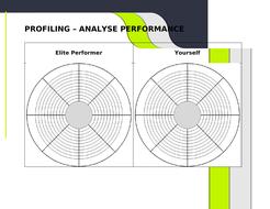 Profile---Butlers-wheel---2.docx