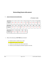 Y10-Networking-Exam-4-with-answer.pdf