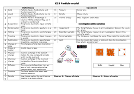 Key Stage 3 Knowledge organiser 7G Particle Model